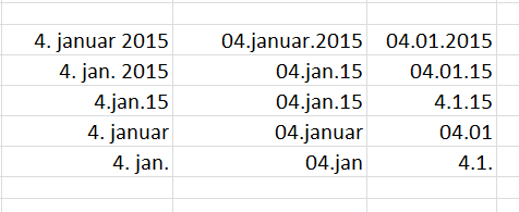 Kalender i Excel – Alt og ingyting